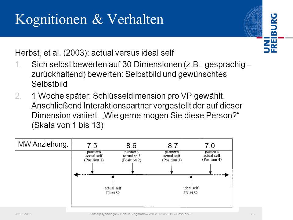 Kognitionen & Verhalten Herbst, et al.