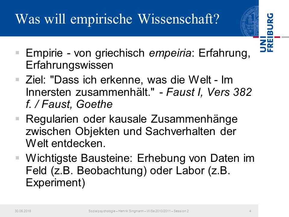 Was will empirische Wissenschaft.