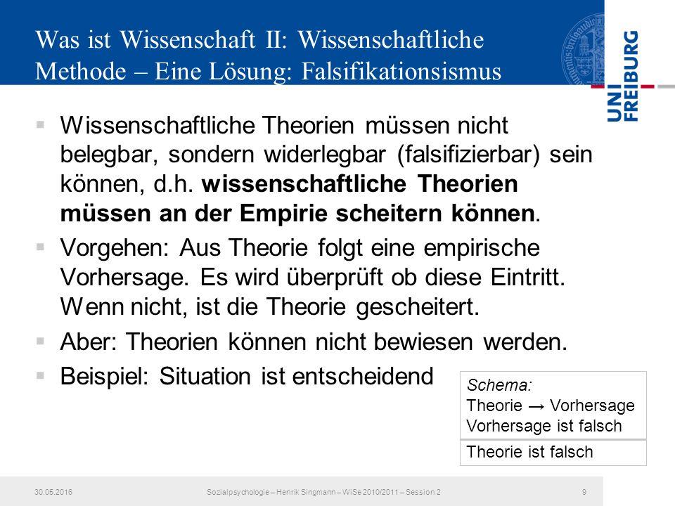 Was ist Wissenschaft II: Wissenschaftliche Methode – Eine Lösung: Falsifikationsismus  Wissenschaftliche Theorien müssen nicht belegbar, sondern widerlegbar (falsifizierbar) sein können, d.h.