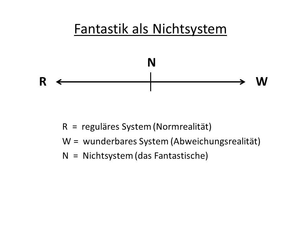 Fantastik als Nichtsystem N R W R = reguläres System (Normrealität) W = wunderbares System (Abweichungsrealität) N = Nichtsystem (das Fantastische)