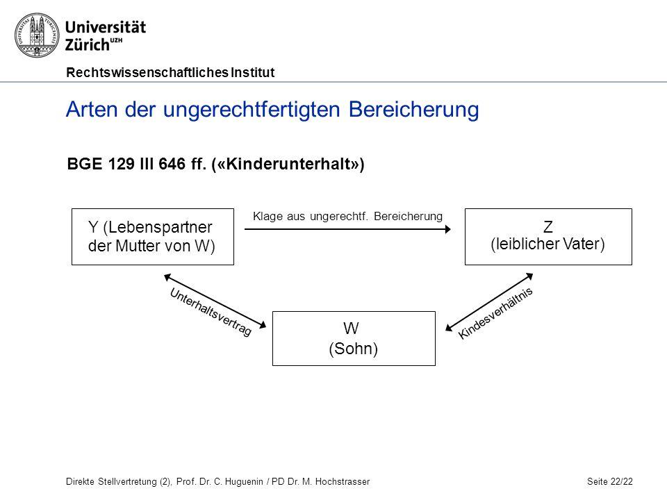 Rechtswissenschaftliches Institut Seite 22/22 Klage aus ungerechtf.