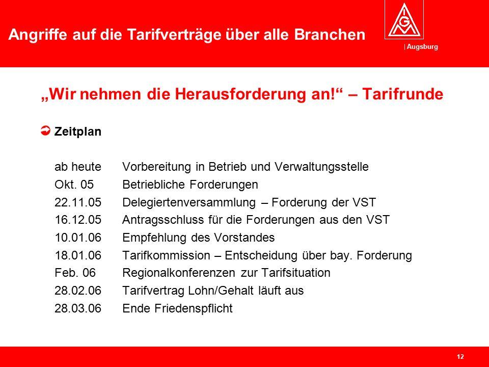 """Augsburg Angriffe auf die Tarifverträge über alle Branchen 11 """"Wir nehmen die Herausforderung an! – M+E BMTV Verhandlungen in Bayern Aktionen vor den Betrieben wenn nötig Verhandlungen mit einzelnen Arbeitgebern VwL Anschreiben an Banken und Bausparkassen Aktion in den Betrieben"""