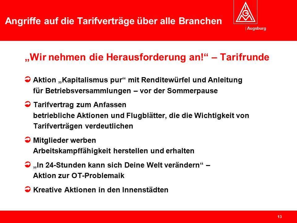 """Augsburg Angriffe auf die Tarifverträge über alle Branchen 12 """"Wir nehmen die Herausforderung an!"""" – Tarifrunde Zeitplan ab heuteVorbereitung in Betri"""
