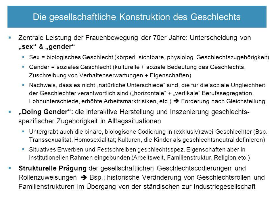 """ Zentrale Leistung der Frauenbewegung der 70er Jahre: Unterscheidung von """"sex"""" & """"gender""""  Sex = biologisches Geschlecht (körperl. sichtbare, physio"""