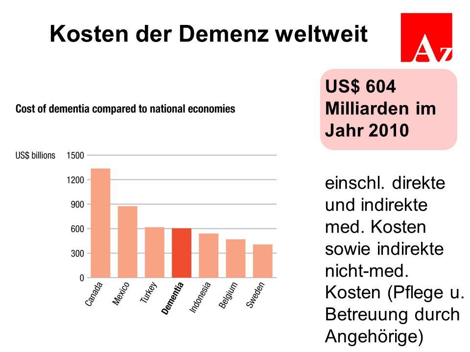 Kosten der Demenz weltweit US$ 604 Milliarden im Jahr 2010 einschl.
