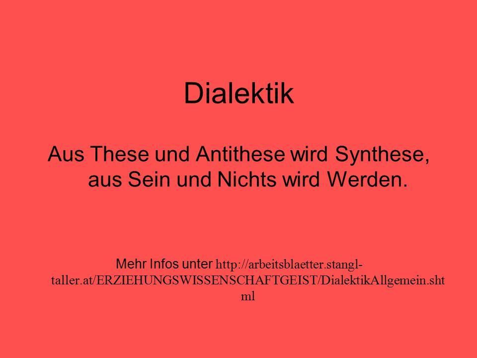 Dialektik Aus These und Antithese wird Synthese, aus Sein und Nichts wird Werden.