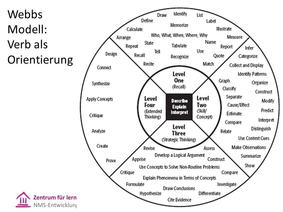 Webbs Modell: Verb als Orientierung