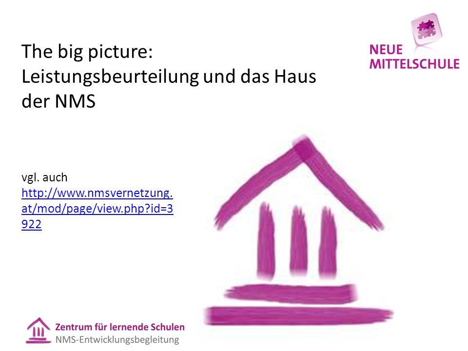 The big picture: Leistungsbeurteilung und das Haus der NMS vgl. auch http://www.nmsvernetzung. at/mod/page/view.php?id=3 922 http://www.nmsvernetzung.