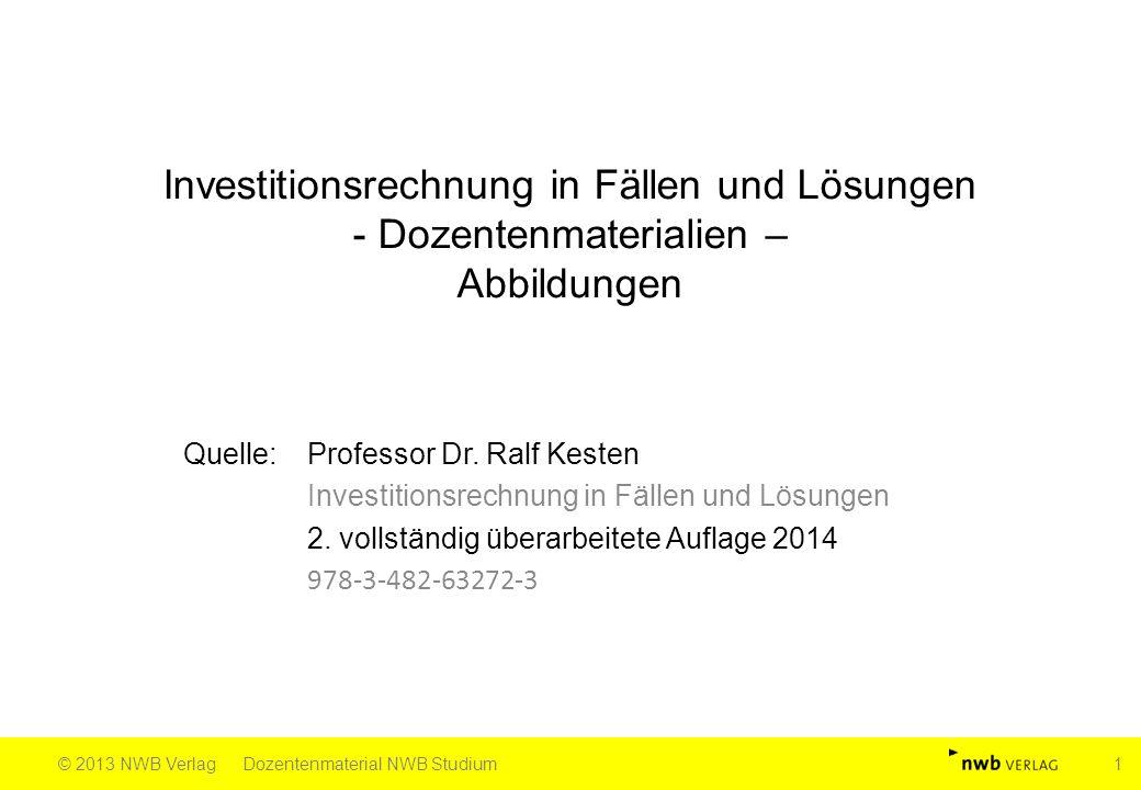 Investitionsrechnung in Fällen und Lösungen - Dozentenmaterialien – Abbildungen Quelle: Professor Dr.