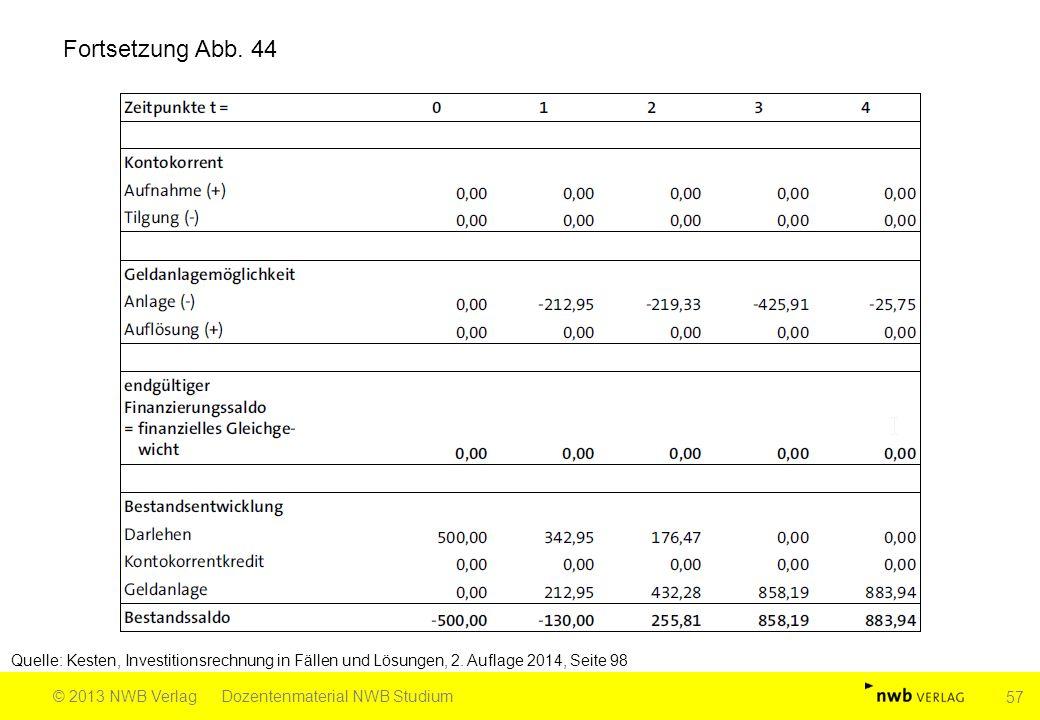 Fortsetzung Abb. 44 Quelle: Kesten, Investitionsrechnung in Fällen und Lösungen, 2.