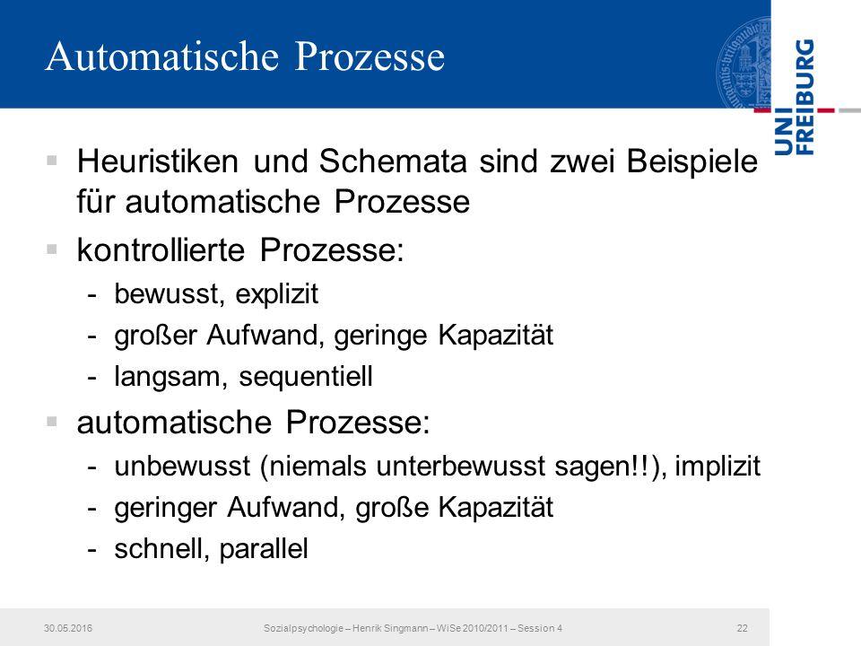 Automatische Prozesse  Heuristiken und Schemata sind zwei Beispiele für automatische Prozesse  kontrollierte Prozesse: -bewusst, explizit -großer Aufwand, geringe Kapazität -langsam, sequentiell  automatische Prozesse: -unbewusst (niemals unterbewusst sagen!!), implizit -geringer Aufwand, große Kapazität -schnell, parallel 30.05.2016Sozialpsychologie – Henrik Singmann – WiSe 2010/2011 – Session 422