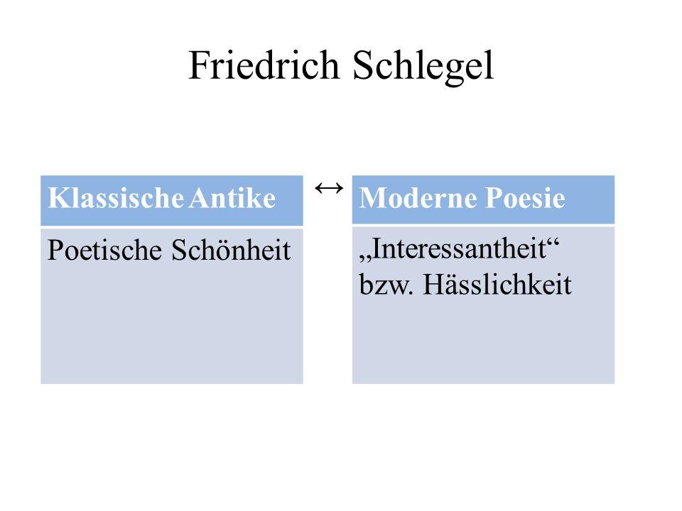 """Friedrich Schlegel ↔ Klassische Antike Poetische Schönheit Moderne Poesie """"Interessantheit"""" bzw. Hässlichkeit"""