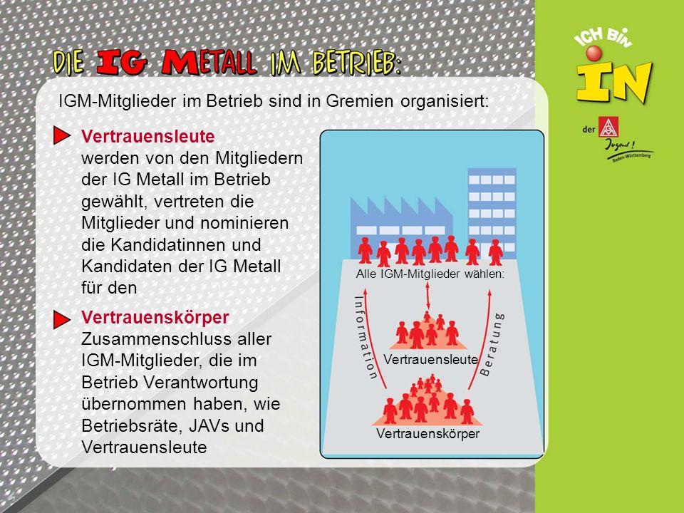 IGM-Mitglieder im Betrieb sind in Gremien organisiert: Vertrauensleute werden von den Mitgliedern der IG Metall im Betrieb gewählt, vertreten die Mitg
