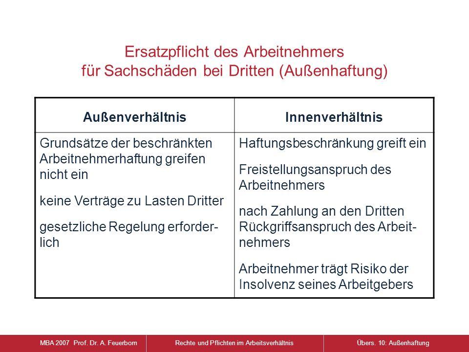 Ersatzpflicht des Arbeitnehmers für Sachschäden bei Dritten (Außenhaftung) MBA 2007 Prof. Dr. A. FeuerbornRechte und Pflichten im ArbeitsverhältnisÜbe