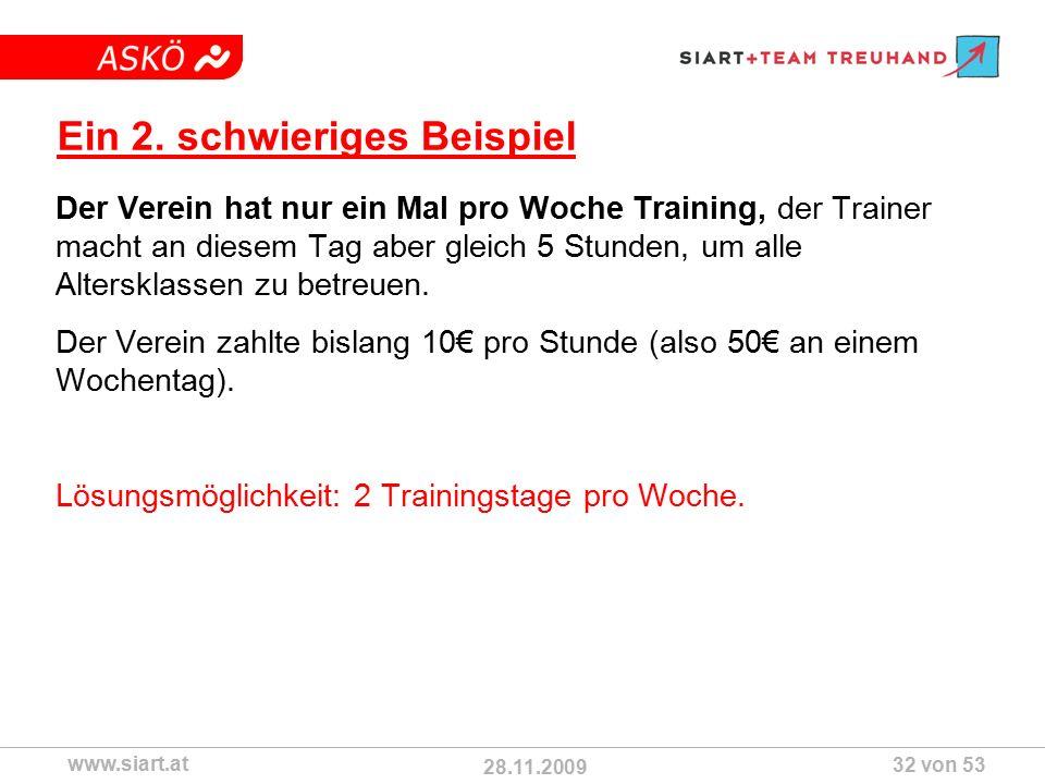 28.11.2009 ASKÖ www.siart.at 32 von 53 Ein 2.