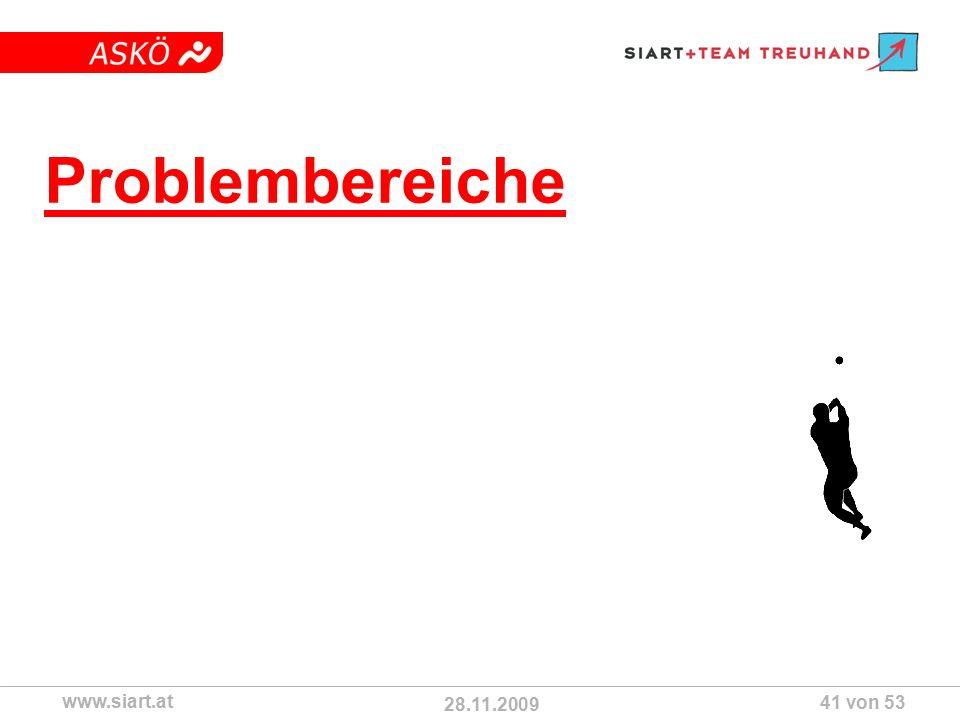 28.11.2009 ASKÖ www.siart.at 41 von 53 Problembereiche