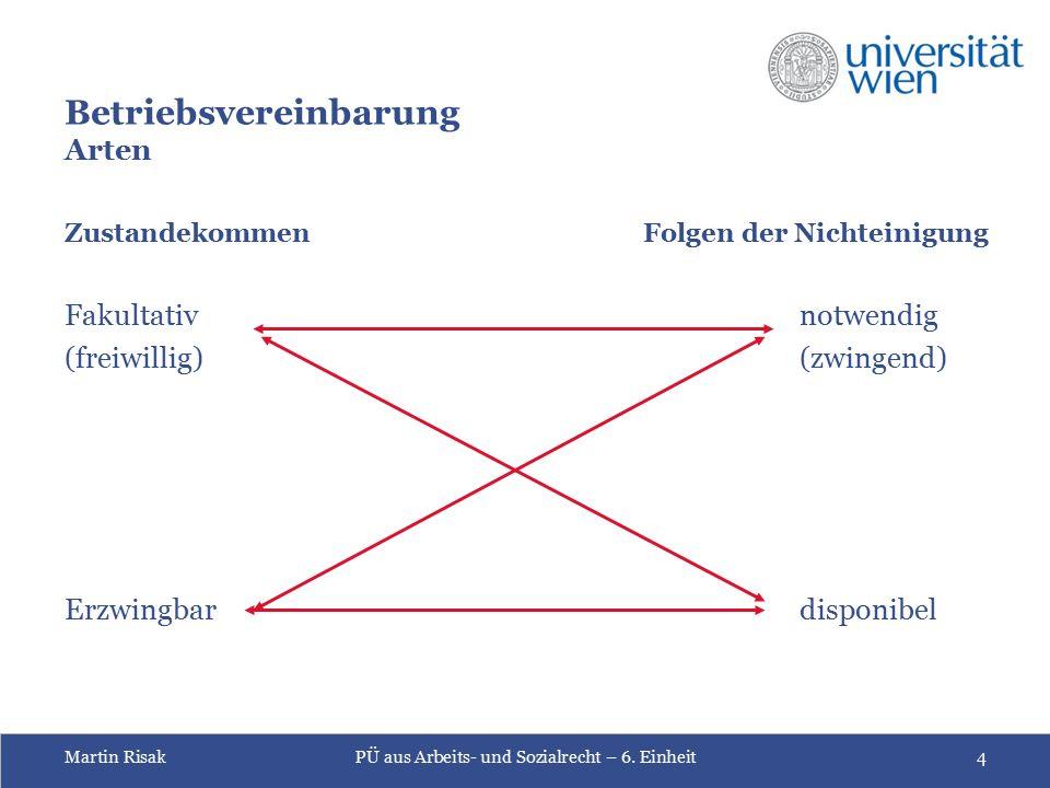 Martin RisakPÜ aus Arbeits- und Sozialrecht – 6. Einheit4 Betriebsvereinbarung Arten Zustandekommen Folgen der Nichteinigung Fakultativnotwendig (frei