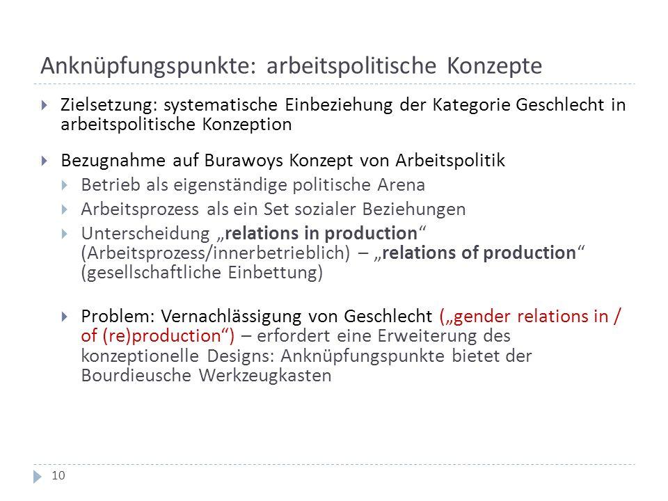 Anknüpfungspunkte: arbeitspolitische Konzepte  Zielsetzung: systematische Einbeziehung der Kategorie Geschlecht in arbeitspolitische Konzeption  Bez