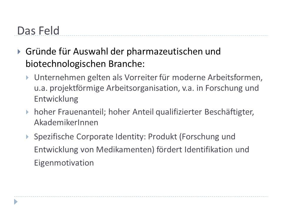 Das Feld  Gründe für Auswahl der pharmazeutischen und biotechnologischen Branche:  Unternehmen gelten als Vorreiter für moderne Arbeitsformen, u.a.
