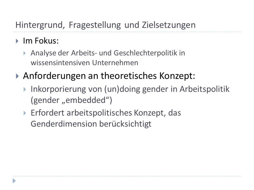 Hintergrund, Fragestellung und Zielsetzungen  Im Fokus:  Analyse der Arbeits- und Geschlechterpolitik in wissensintensiven Unternehmen  Anforderung