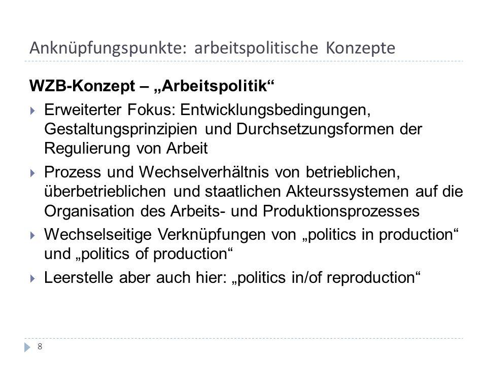 """Anknüpfungspunkte: arbeitspolitische Konzepte WZB-Konzept – """"Arbeitspolitik""""  Erweiterter Fokus: Entwicklungsbedingungen, Gestaltungsprinzipien und D"""
