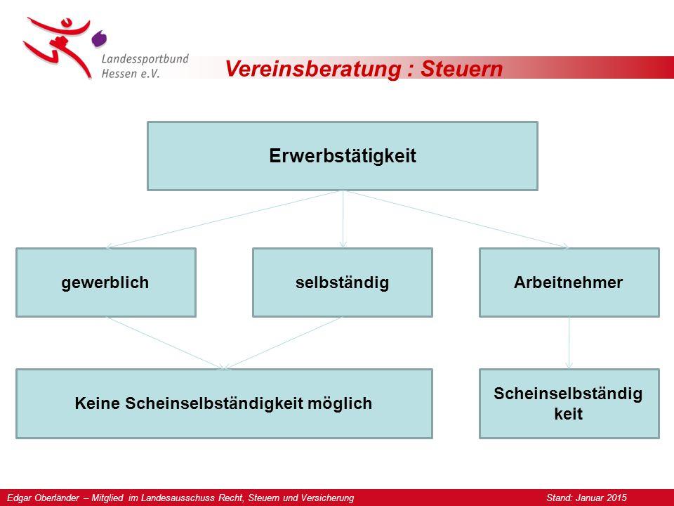 Vereinsberatung : Steuern Checkliste – Bindung an den Auftraggeber Ist der freie Mitarbeiter faktisch an einen Auftraggeber gebunden .