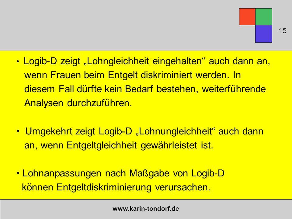 """Logib-D zeigt """"Lohngleichheit eingehalten"""" auch dann an, wenn Frauen beim Entgelt diskriminiert werden. In diesem Fall dürfte kein Bedarf bestehen, we"""