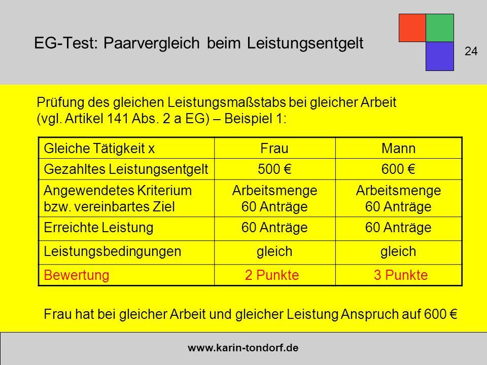 EG-Test: Paarvergleich beim Leistungsentgelt www.karin-tondorf.de 24 Prüfung des gleichen Leistungsmaßstabs bei gleicher Arbeit (vgl. Artikel 141 Abs.