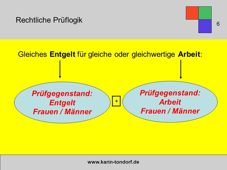 Rechtliche Prüflogik www.karin-tondorf.de Gleiches Entgelt für gleiche oder gleichwertige Arbeit: Prüfgegenstand: Arbeit Frauen / Männer Prüfgegenstand: Entgelt Frauen / Männer + 6
