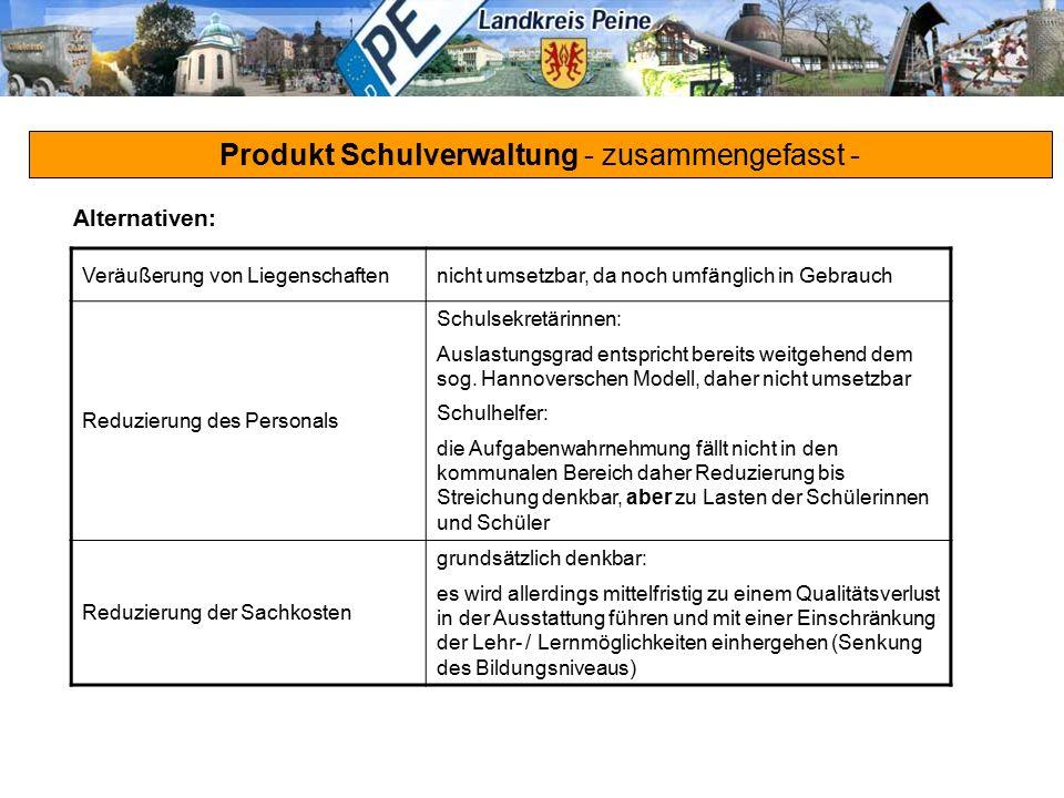 Produkt Schulverwaltung - zusammengefasst - Alternativen: Veräußerung von Liegenschaftennicht umsetzbar, da noch umfänglich in Gebrauch Reduzierung de