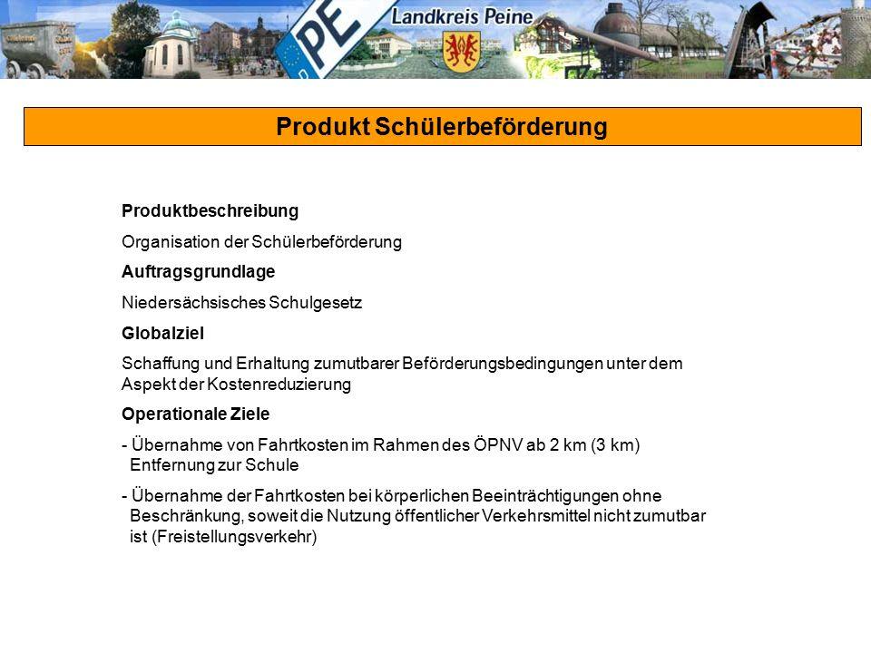 Produkt Schülerbeförderung Produktbeschreibung Organisation der Schülerbeförderung Auftragsgrundlage Niedersächsisches Schulgesetz Globalziel Schaffun