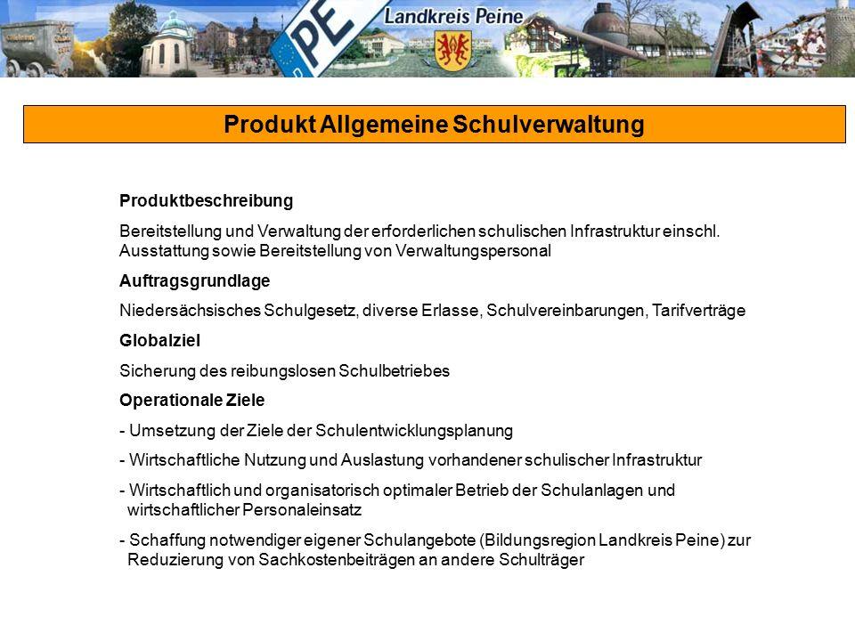Produkt Allgemeine Schulverwaltung Produktbeschreibung Bereitstellung und Verwaltung der erforderlichen schulischen Infrastruktur einschl. Ausstattung