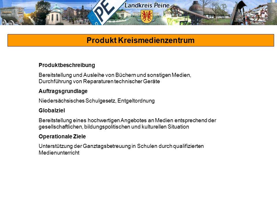 Produkt Kreismedienzentrum Produktbeschreibung Bereitstellung und Ausleihe von Büchern und sonstigen Medien, Durchführung von Reparaturen technischer