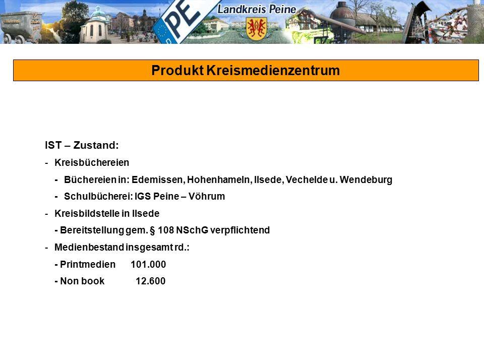 Produkt Kreismedienzentrum IST – Zustand: -Kreisbüchereien -Büchereien in: Edemissen, Hohenhameln, Ilsede, Vechelde u. Wendeburg -Schulbücherei: IGS P
