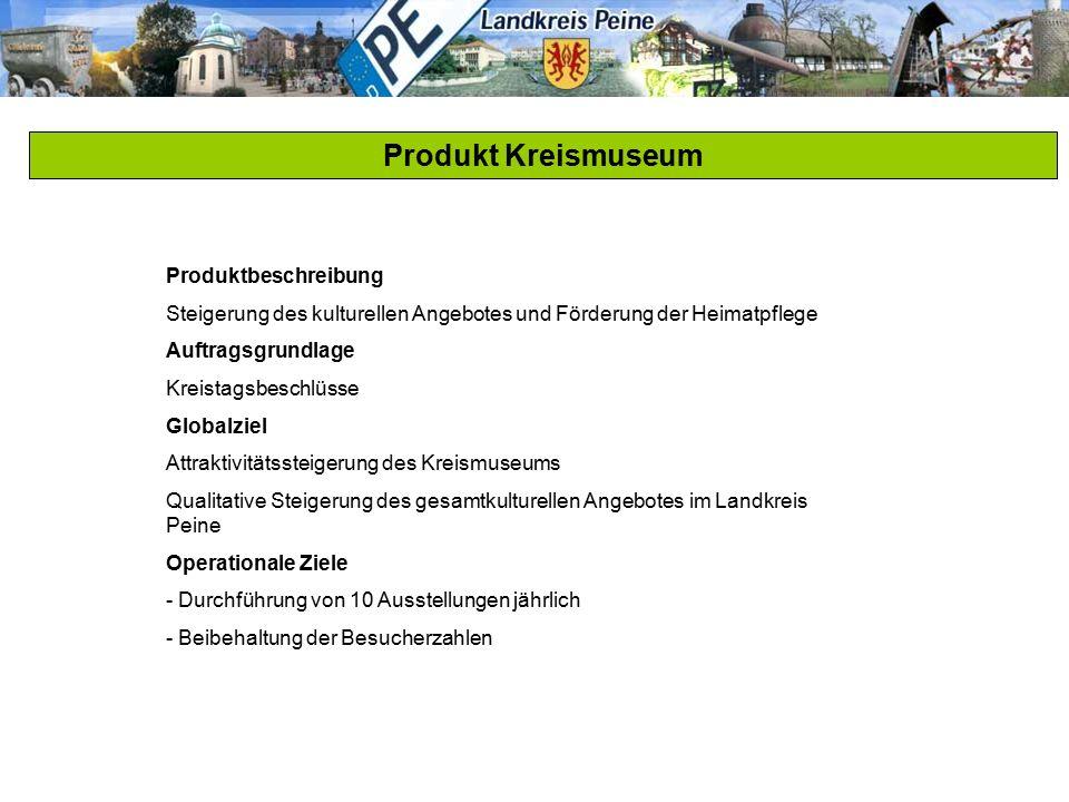 Produkt Kreismuseum Produktbeschreibung Steigerung des kulturellen Angebotes und Förderung der Heimatpflege Auftragsgrundlage Kreistagsbeschlüsse Glob