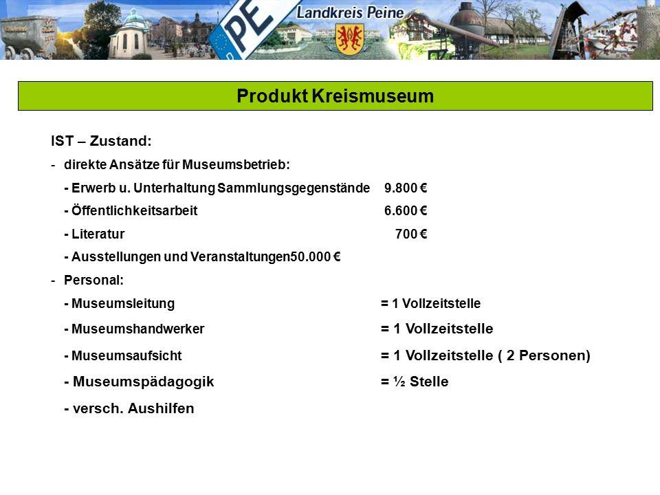 Produkt Kreismuseum IST – Zustand: -direkte Ansätze für Museumsbetrieb: - Erwerb u. Unterhaltung Sammlungsgegenstände 9.800 € - Öffentlichkeitsarbeit