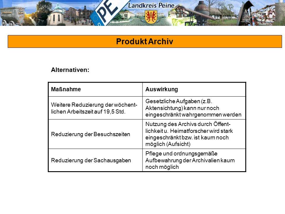 Produkt Archiv Alternativen: MaßnahmeAuswirkung Weitere Reduzierung der wöchent- lichen Arbeitszeit auf 19,5 Std. Gesetzliche Aufgaben (z.B. Aktensich