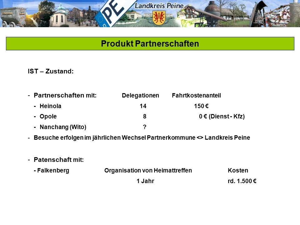 Produkt Partnerschaften IST – Zustand: -Partnerschaften mit:DelegationenFahrtkostenanteil -Heinola 14 150 € -Opole 8 0 € (Dienst - Kfz) -Nanchang (Wit