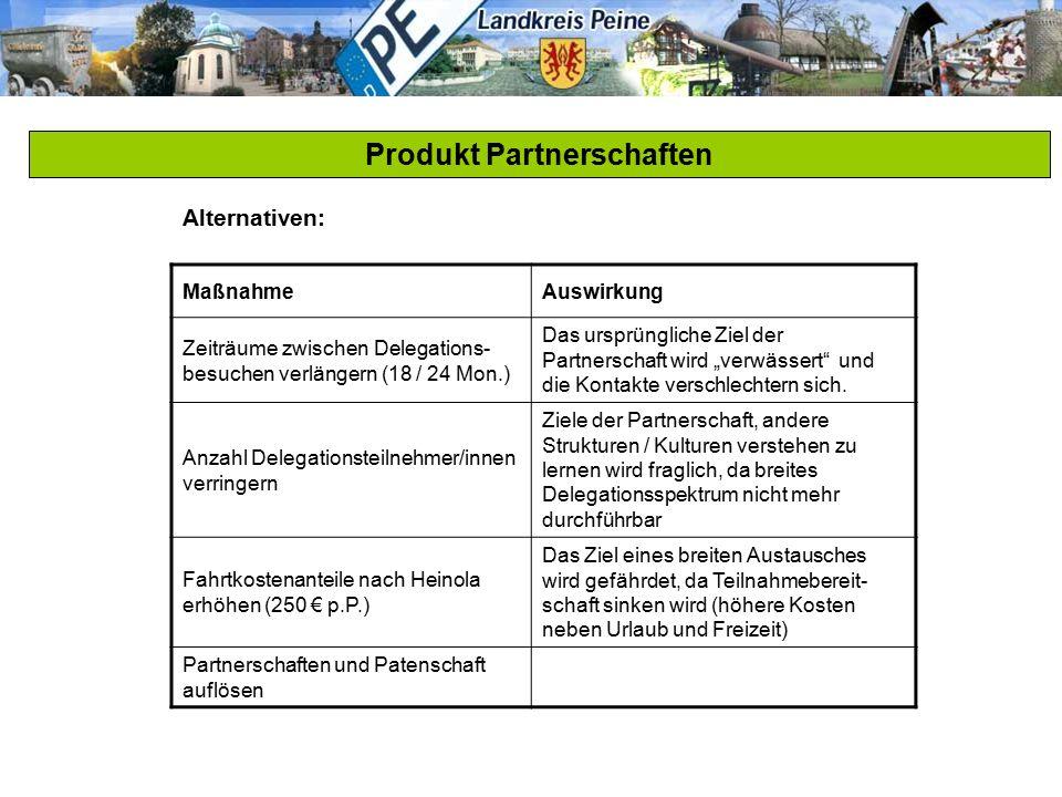 Produkt Partnerschaften Alternativen: MaßnahmeAuswirkung Zeiträume zwischen Delegations- besuchen verlängern (18 / 24 Mon.) Das ursprüngliche Ziel der