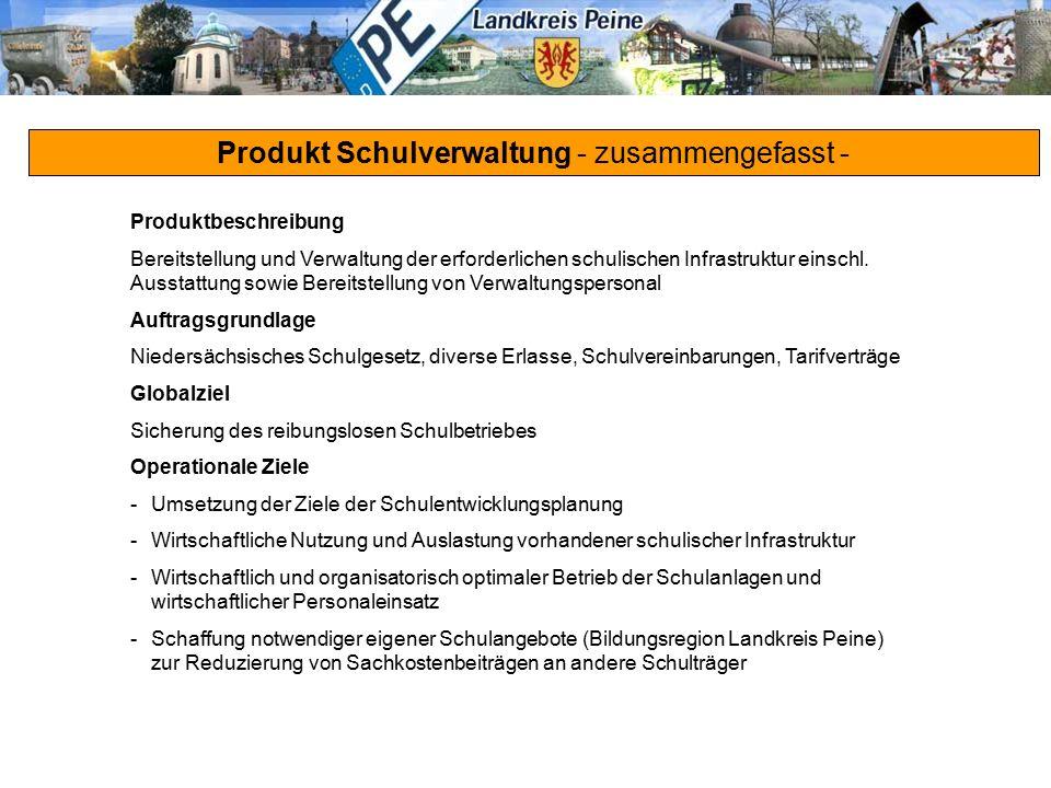 Produkt Schulverwaltung - zusammengefasst - Produktbeschreibung Bereitstellung und Verwaltung der erforderlichen schulischen Infrastruktur einschl. Au
