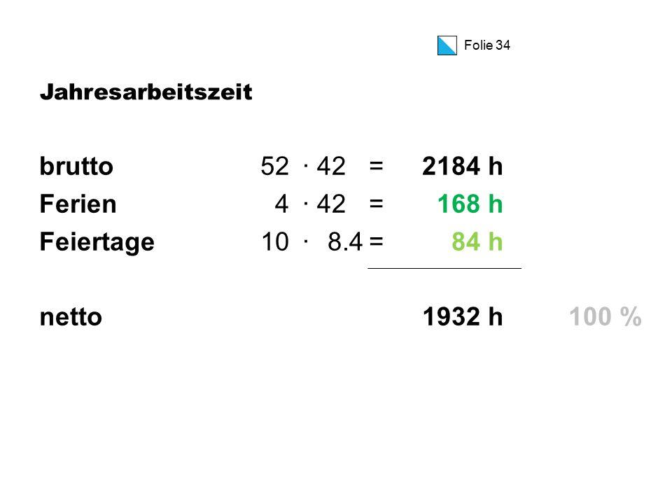 Folie 34 Jahresarbeitszeit brutto52 · 42=2184 h Ferien4 · 42 =168 h Feiertage10· 8.4=84 h netto1932 h 100 %