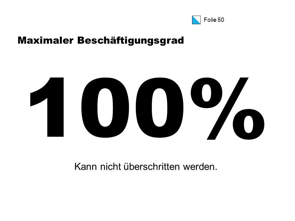 Folie 50 Maximaler Beschäftigungsgrad 100% Kann nicht überschritten werden.