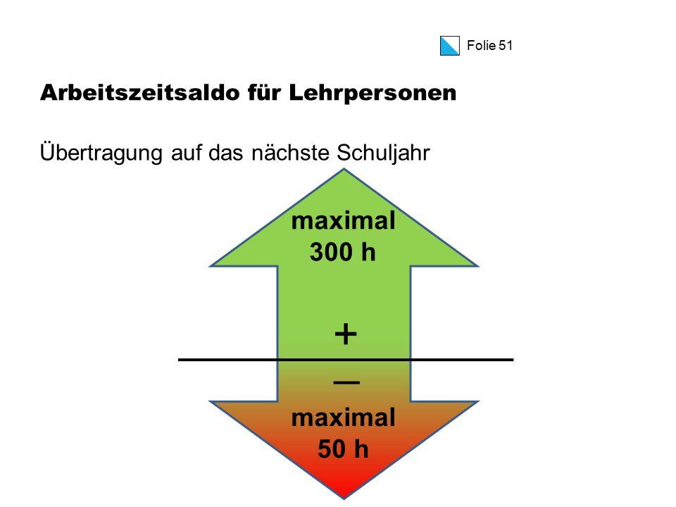 Folie 51 Arbeitszeitsaldo für Lehrpersonen Übertragung auf das nächste Schuljahr maximal 300 h maximal 50 h + _