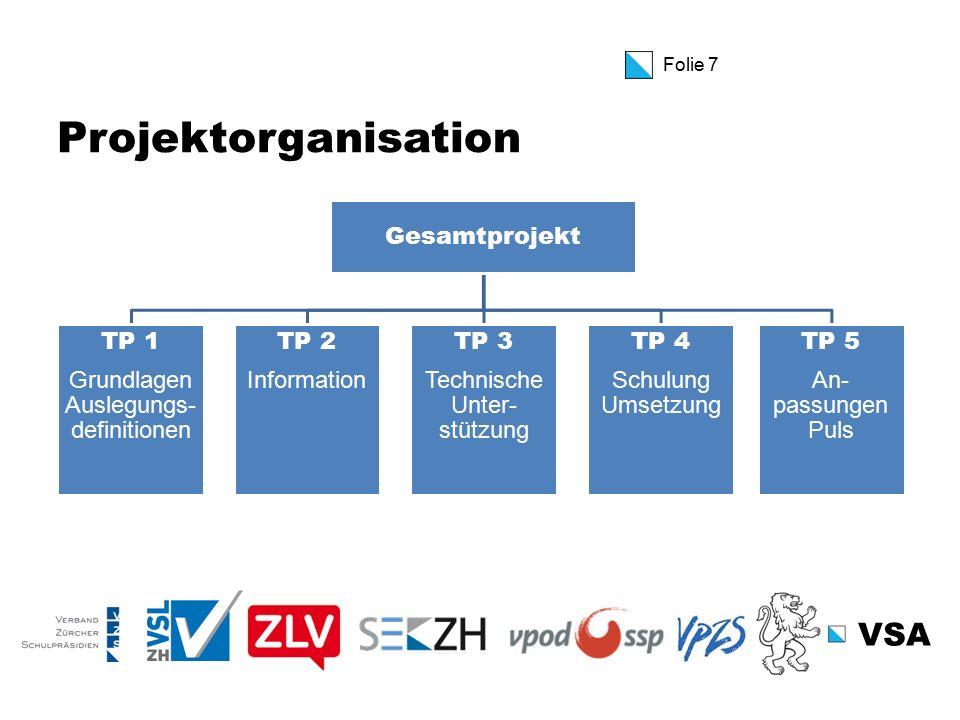 Folie 7 Projektorganisation VSA Gesamtprojekt TP 1 Grundlagen Auslegungs- definitionen TP 2 Information TP 3 Technische Unter- stützung TP 4 Schulung Umsetzung TP 5 An- passungen Puls