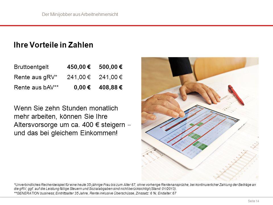 Seite 14 Ihre Vorteile in Zahlen Bruttoentgelt Rente aus gRV* Rente aus bAV** 450,00 € 241,00 € 0,00 € 500,00 € 241,00 € 408,88 € Wenn Sie zehn Stunde