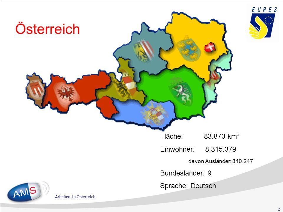 3 Arbeiten in Österreich Arbeitsmarktsituation 2009 ⇛ Rückgang der beim AMS offenen gemeldeten Stellen - 10.333 oder – 27,6% / Durchschnitt 2009 27.165 Stellen ⇛ Anstieg der arbeitslos vorgemerkten Personen + 48.056 oder +22,6%; im Durchschnitt 260.309 Personen ⇛ Stellenandrang 9,6 (5,7% 2008) ⇛ Arbeitslosenquote nach eurostat: 5.0%(Nur NL niedriger)