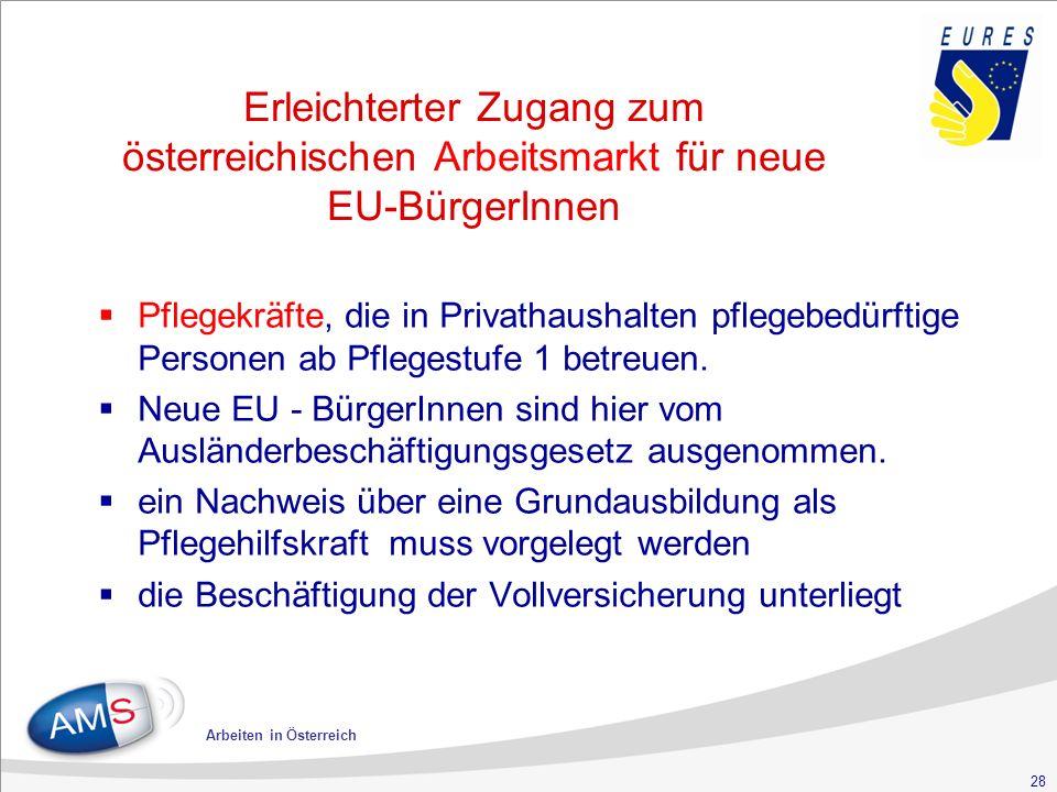 28 Arbeiten in Österreich Erleichterter Zugang zum österreichischen Arbeitsmarkt für neue EU-BürgerInnen  Pflegekräfte, die in Privathaushalten pflegebedürftige Personen ab Pflegestufe 1 betreuen.