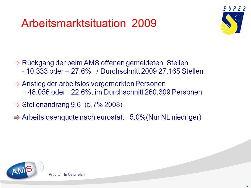 24 Arbeiten in Österreich Steuern ⇛ Lohnsteuer wird durch Dienstgeber vom Bruttogehalt abgeführt ⇛ Gehalts-Rechner: http://bruttonetto.akwien.at/ oder http://www.bmf.gv.at/service/anwend/steuerberech/bruttonetto /_start.htm