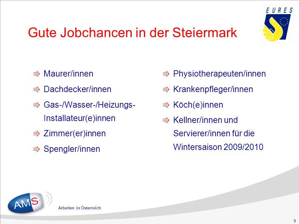 9 Arbeiten in Österreich Gute Jobchancen in der Steiermark ⇛ Maurer/innen ⇛ Dachdecker/innen ⇛ Gas-/Wasser-/Heizungs- Installateur(e)innen ⇛ Zimmer(er)innen ⇛ Spengler/innen ⇛ Physiotherapeuten/innen ⇛ Krankenpfleger/innen ⇛ Köch(e)innen ⇛ Kellner/innen und Servierer/innen für die Wintersaison 2009/2010