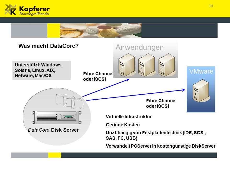 14 DataCore Disk Server Fibre Channel oder iSCSI Anwendungen VMware Virtuelle Infrastruktur Geringe Kosten Unabhängig von Festplattentechnik (IDE, SCSI, SAS, FC, USB) Verwandelt PCServer in kostengünstige DiskServer Fibre Channel oder iSCSI Unterstützt: Windows, Solaris, Linux, AIX, Netware, Mac/OS Was macht DataCore